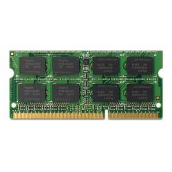 Ram Por. 128 Mo SDRAM